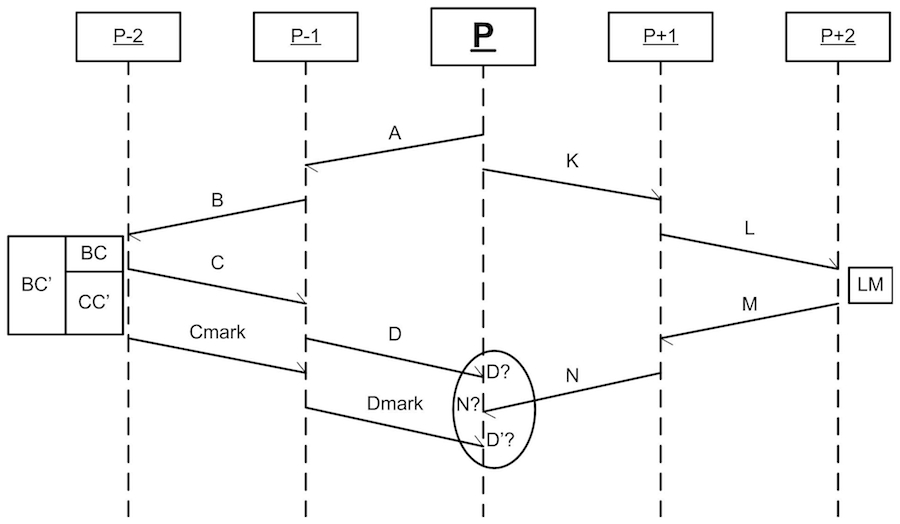 079 fig2