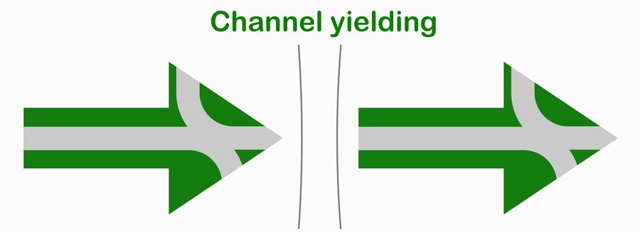 092_fig4_channel_yield_arrow_by_oyvind_teig_x900