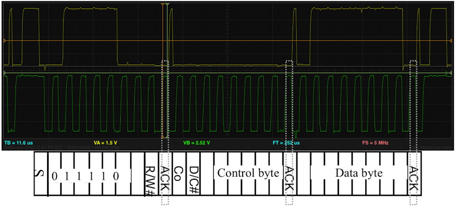 BitScope BS10 adafruit display I2C SDA SCL 1.2K pullups lines described